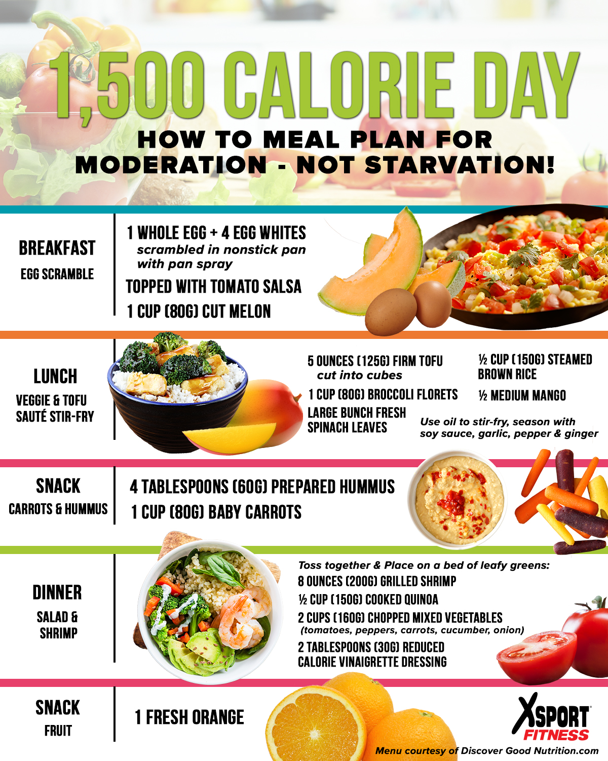 Healthy Menus for Moderation, Not Starvation   The XSport Life
